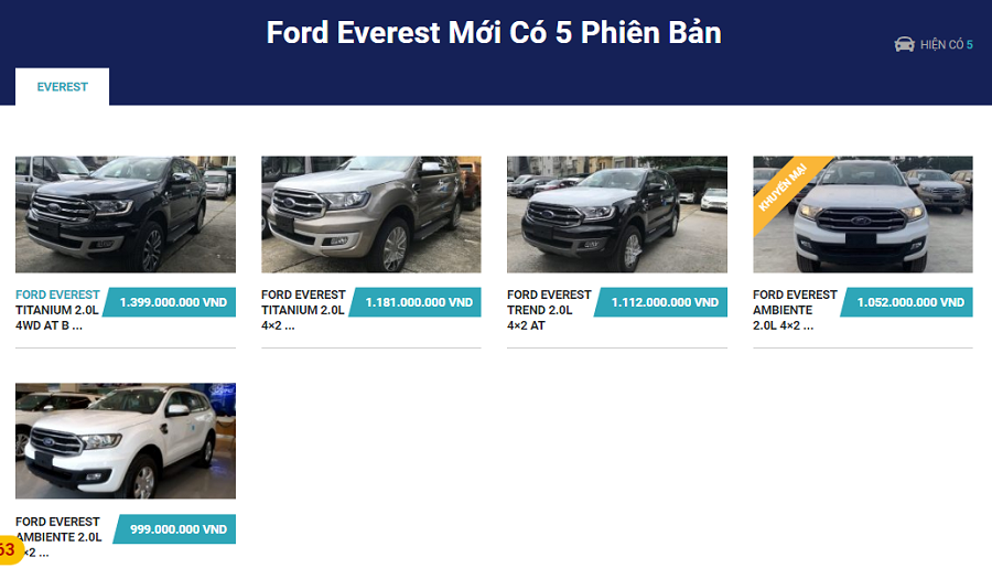 Ford Everest 2021 Mới